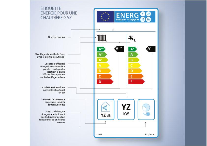 etiquette energie chaudiere